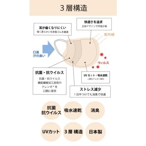 VIRINA/シアバターマスク大人用/¥2,530+税