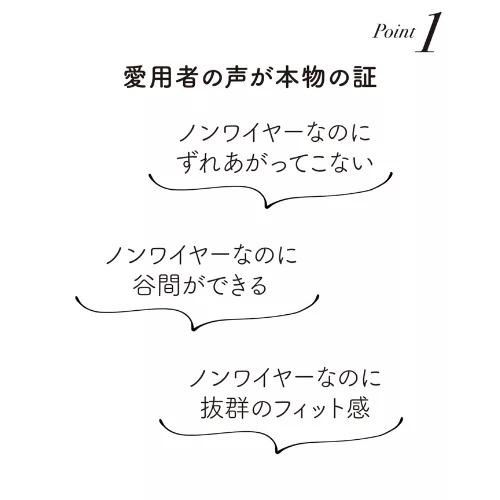 Chut!INTIMATES/【ノンワイヤー】 クロスフィットブラ (C302)/¥4,950 →¥3,465(税込)(30%OFF)point1